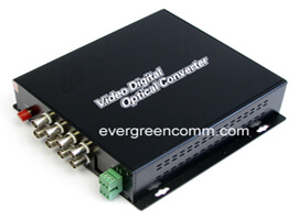 Optical Video Transceivers